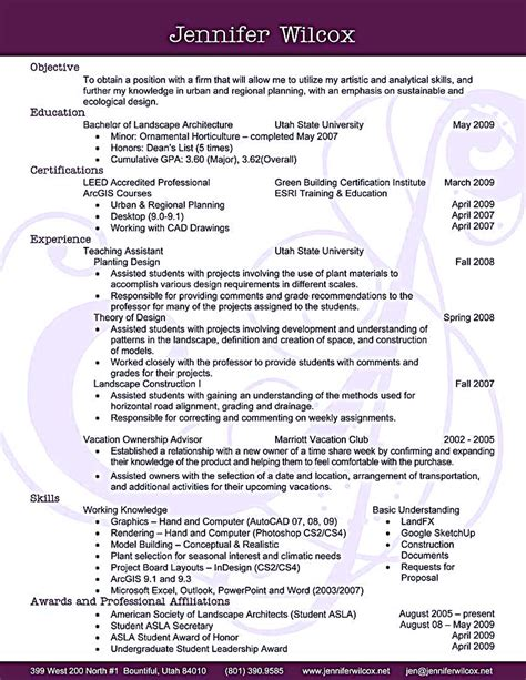 professional achievements in resume sample sample resume with professional title for job objective - Professional Accomplishments Resume Examples