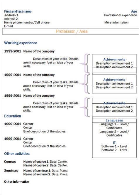 professional affiliations resume example chronological resume definition format layout 103