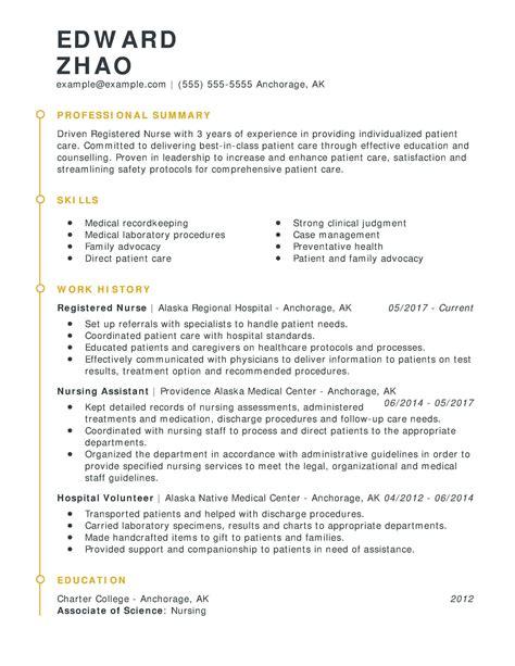 Professional Resume Writing For Nurses