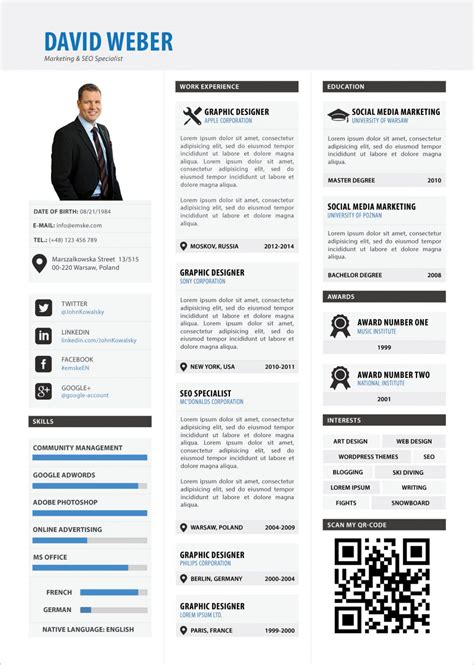 professional resume review free free resume review get your resume critiqued by a - Resume Review Free