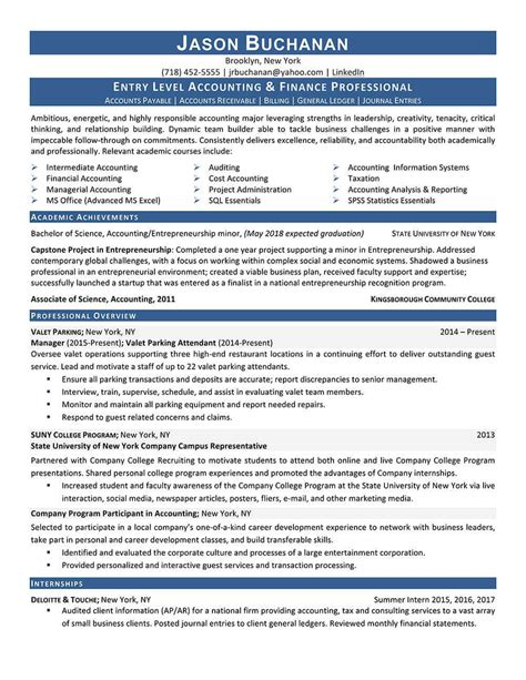 Professional Resume Images Guru