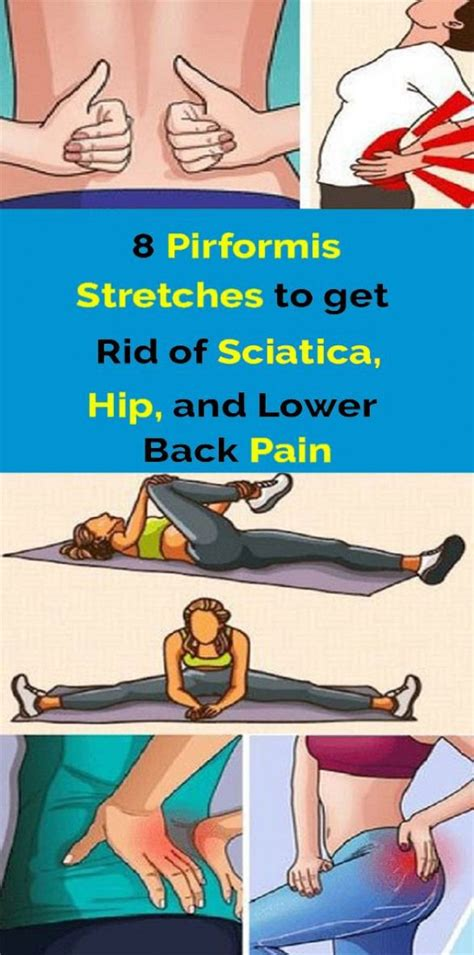psoas muscle \/ hip pain si joint pain \/ gain coupons