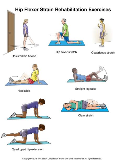 pulled hip flexor stretches and strengthening exercises