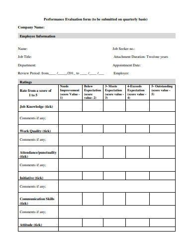 quarterly performance review template