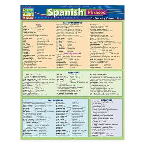 quick answers to common resume questions in spanish insurance