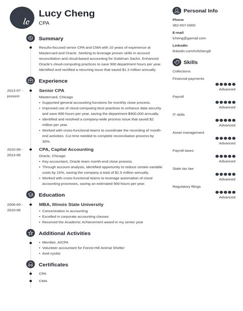 free resume builder template | resume format download pdf - Easy Resume Builder Free