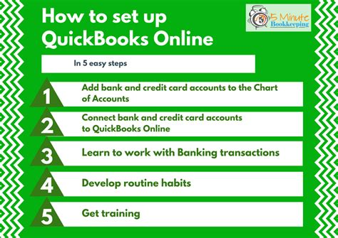 Quickbooks Credit Card Bank Feed How To Set Up And Manage Bank Feeds In Quickbooks