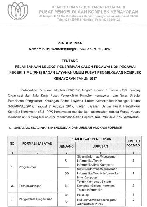 Cpns 2017 Login Rekrutmen Pegawai 2017 Ppk Kemayoran