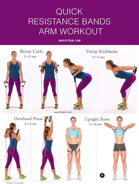 resistance bands exercises for flabby arms