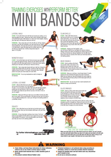 resistance bands workout chart pdf