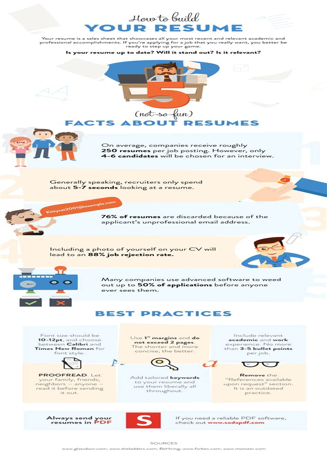 Cheap Custom Writing Service | Write Your Paper - Saverio Truglia ...