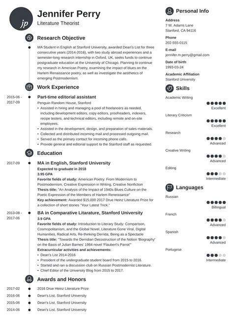 Resume Builder For Scholarships Writing A Scholarship Resume Gocollege