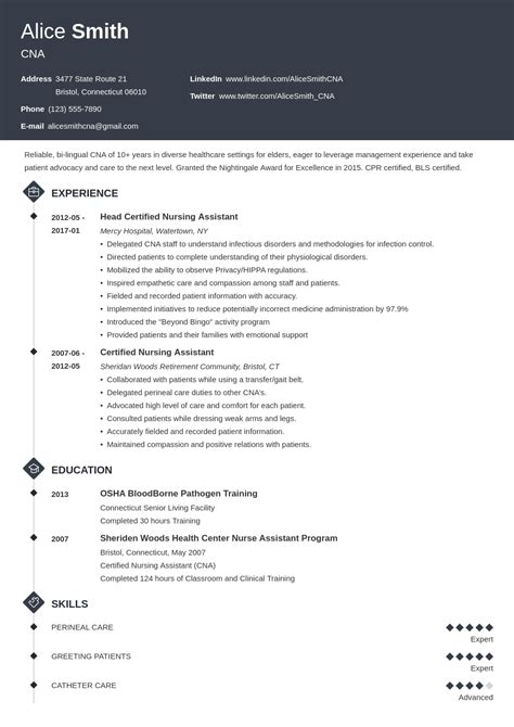 Resume Examples Cna Job Your Cna Job Interview What Not To Say And Do