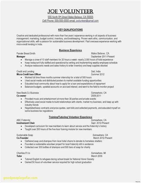resume for homemaker returning to work homemaker returning to work story mightyrecruiter