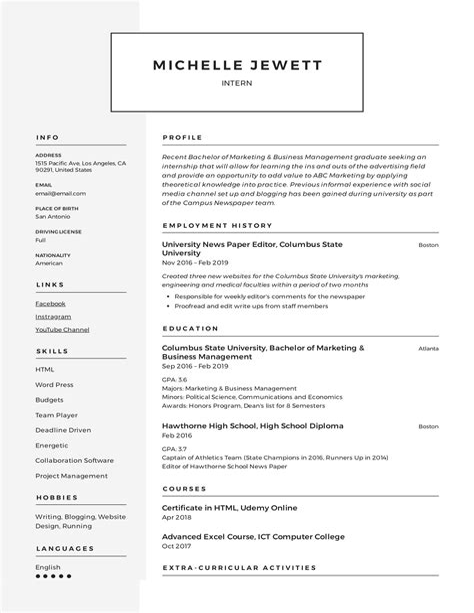 Resume For Entry Level Esthetician Internships Internship Search And Intern Jobs