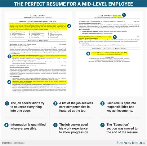 example of student resume with no experience resume for job seeker with no experience business insider