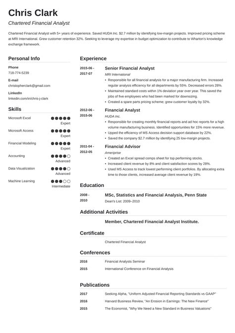 resume for mba application mba application interview strategy