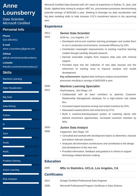 resume format for pharmacy intern resumes cvs in the field of pharmacy