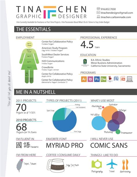 Resume Infographic 17 Infographic Resume Templates Free Download