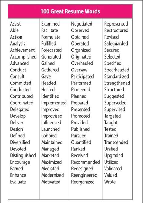beautiful resume job description words photos simple resume