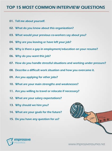 Resume Questions For Teachers 15 Popular Interview Questions Answered Teaching
