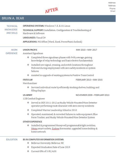 resume writer seattle wa ceo sample resume ceo resume writing  champcashdollar tk