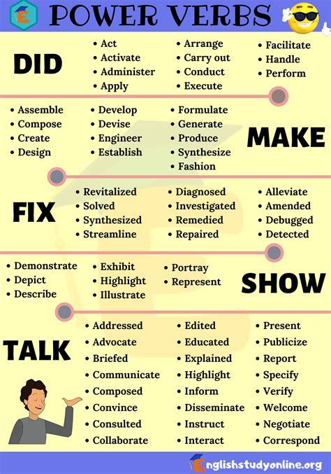 resume synonyms