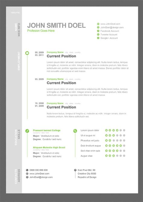 Resume Templates With Professional Summary Bsr Resume Sample Library And More