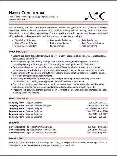 forbes resume template best resume template forbes simple resume