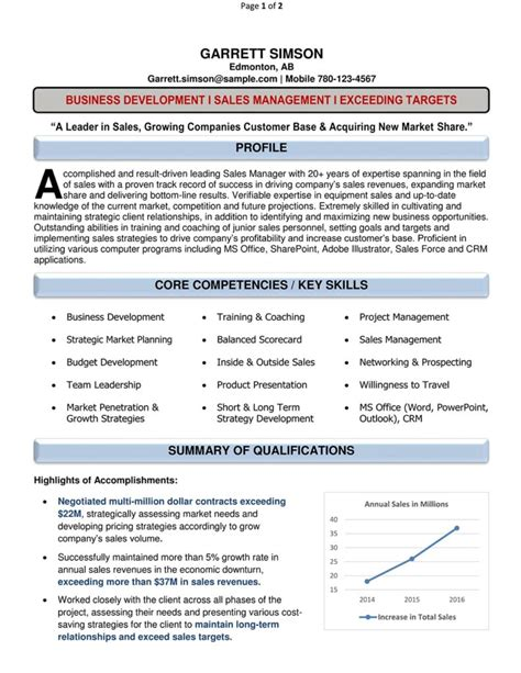 resume writing services edmonton alberta resume word bubble