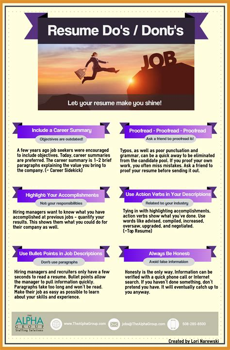 resume writing group resume dos and donts the creative group robert half