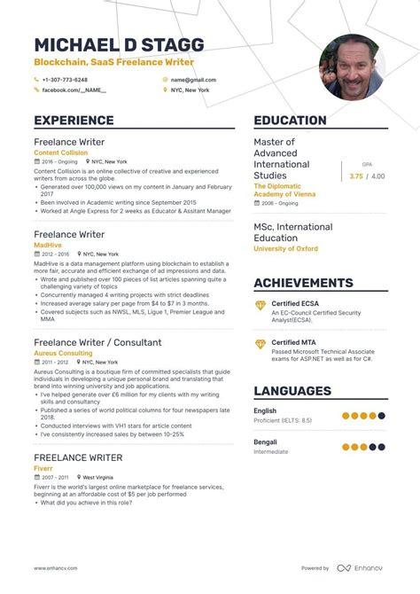 Resume Writing Articles Resume Writing Academy Resume Writing Articles