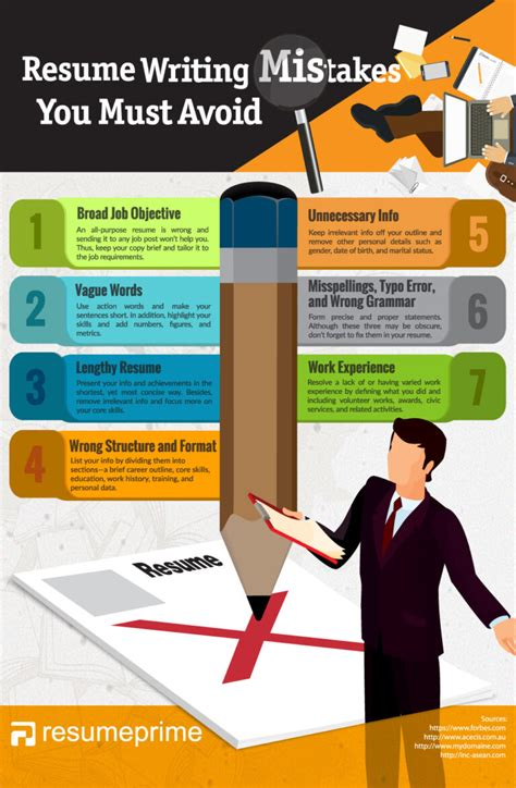 resume writing forbes resume microsoft word template 2007