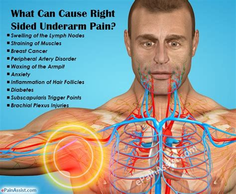 right side chest and armpit pain