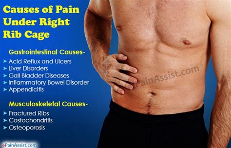 right side middle back pain under ribs