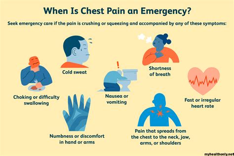 right side pain in chest and arm