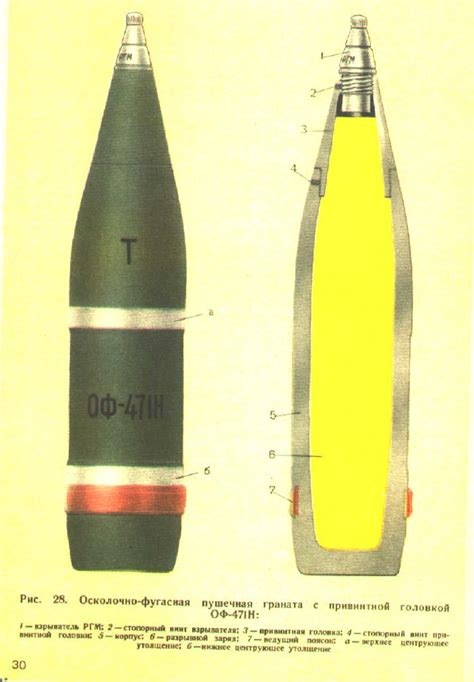 Ammunition Russian Artillery Ammunition.
