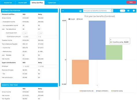 Commercial Lawyer Salary Uk Salary Checker A Salary Calculator Tool For Different