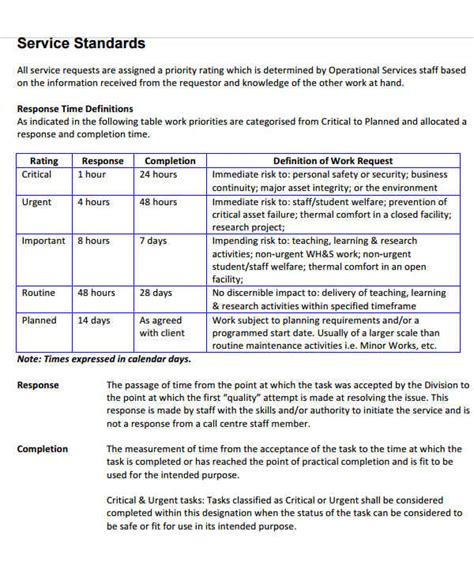 Sample Federal Proof Of Service Sample Service Level Agreement
