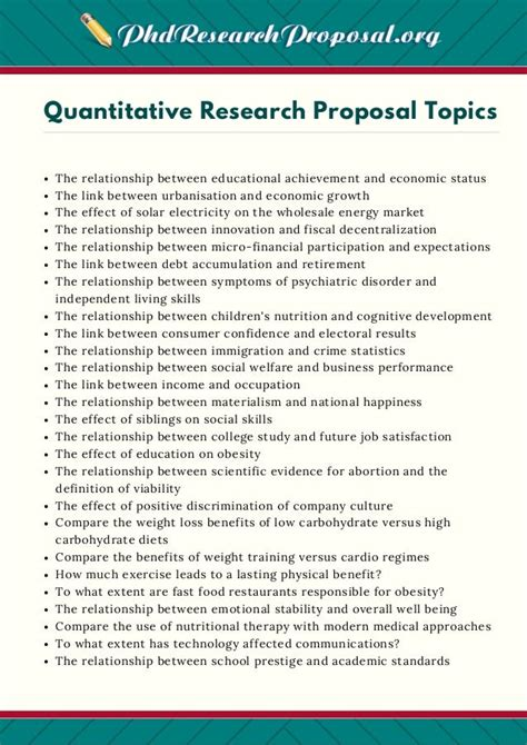 Sample of any research proposal dravit si doctoral dissertation improvement proposals  doctoral dissertation  improvement proposals    Writing the Methodology Qualitative