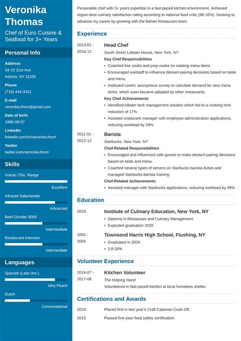 Sample Resume Of Graphic Artist 5 Sample Resume For Graphic Designer Download Now