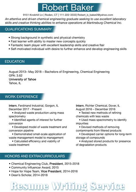 Sample Resume Of Sap Hr Fresher Best Resume Formats 47free Samples Examples Format
