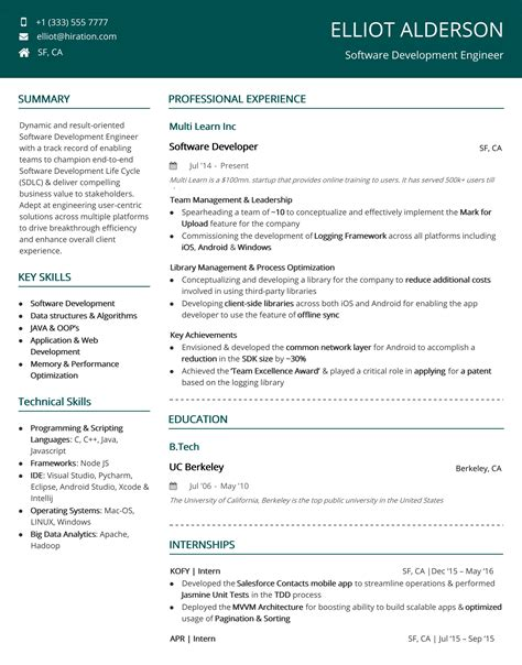 Sample Resume Heading Easy Resumes Samples Template My Blog Good Example Of How To