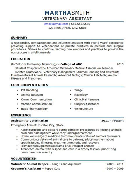 sample resume of vet assistant veterinary assistant samples cover letters livecareer - Veterinary Technician Sample Resume