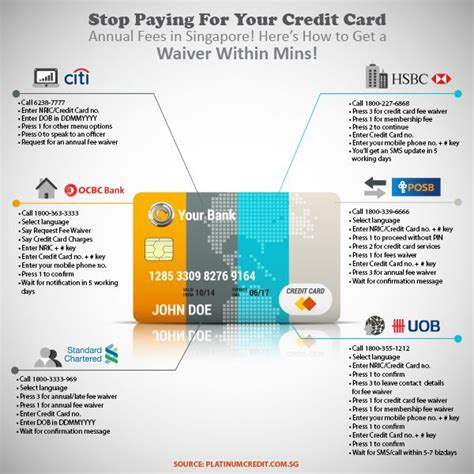 Citibank Credit Card Annual Fee Singapore Say Goodbye To Credit Card Annual Fees In Singapore