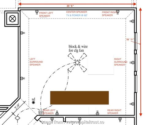 security lighting wiring diagram modern timber floor lamp security lighting wiring diagram bedroom electrical wiring ask the electrician