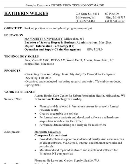 Process Analyst Cover Letter - Crm business analyst cover letter