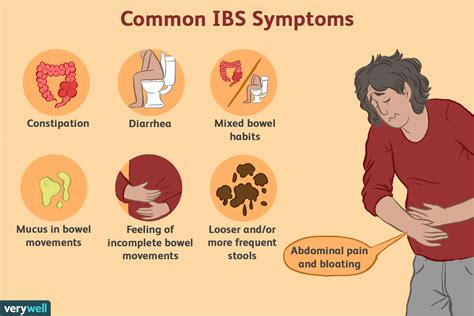severe pain in right side after bowel movement