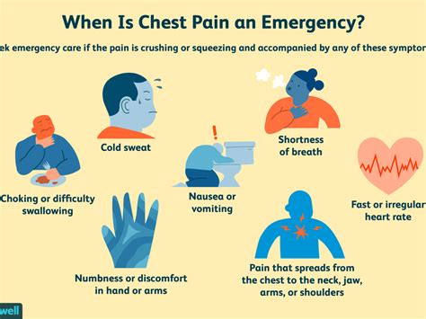 sharp pain in left side of chest coming and going