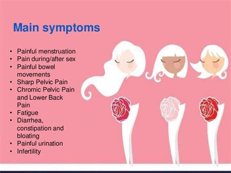 sharp pain in lower right abdomen during menstruation